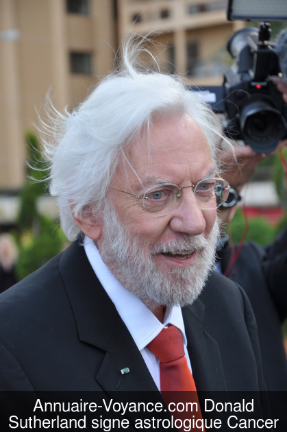 Donald Sutherland Cancer