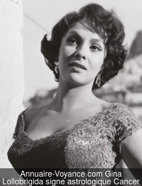 Gina Lollobrigida Cancer