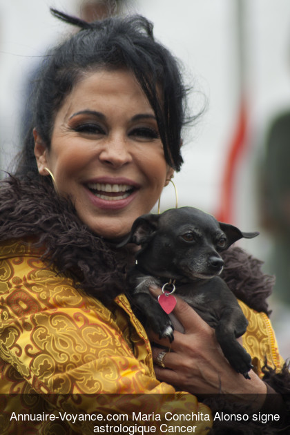 Maria Conchita Alonso Cancer