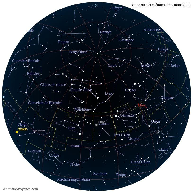 carte du ciel 19-octobre