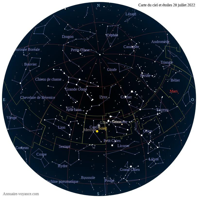 carte du ciel 28-juillet